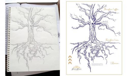 Deanna Deacon Coaching Tree Diagram 2